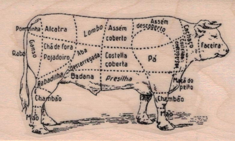 Beef Cuts 1 3/4 x 2 3/4